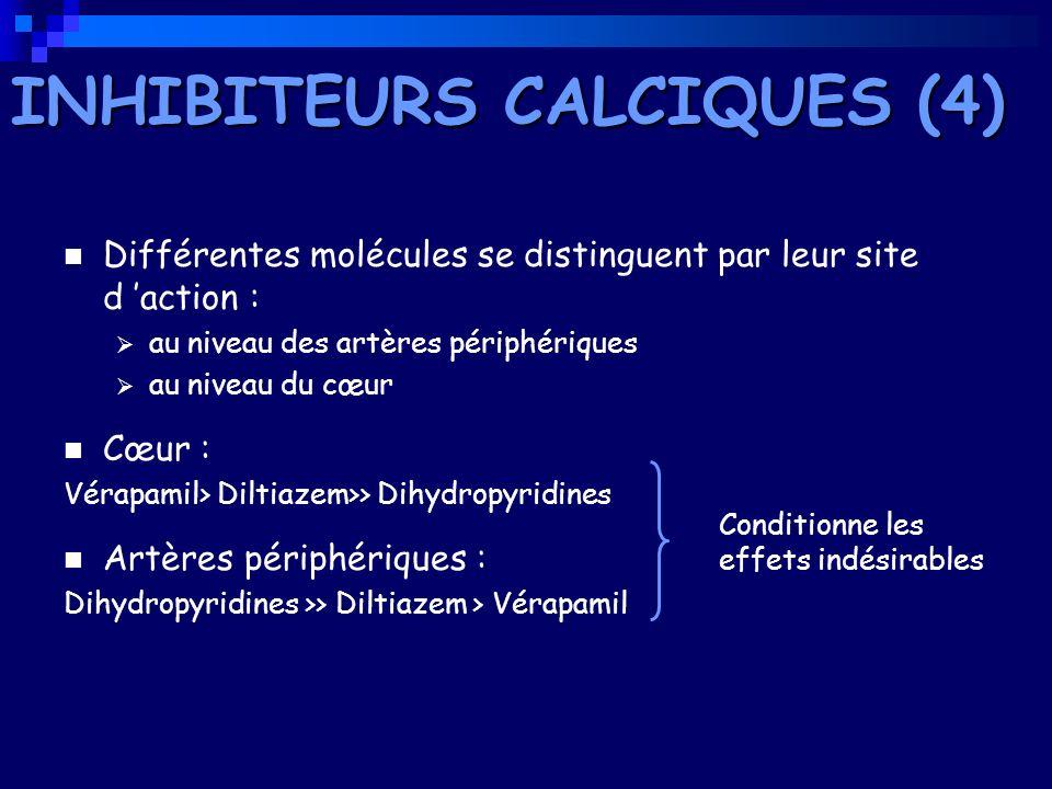 INHIBITEURS CALCIQUES (4)