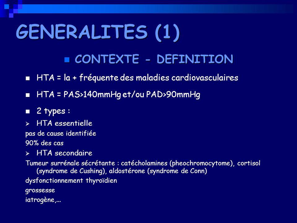 GENERALITES (1) CONTEXTE - DEFINITION