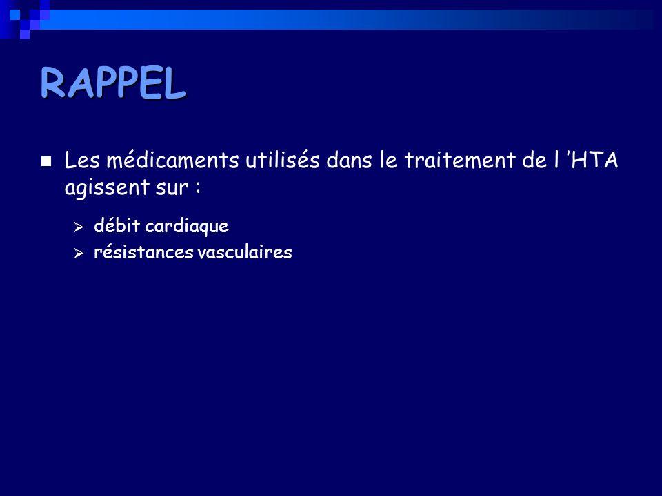 RAPPEL Les médicaments utilisés dans le traitement de l 'HTA agissent sur : débit cardiaque.