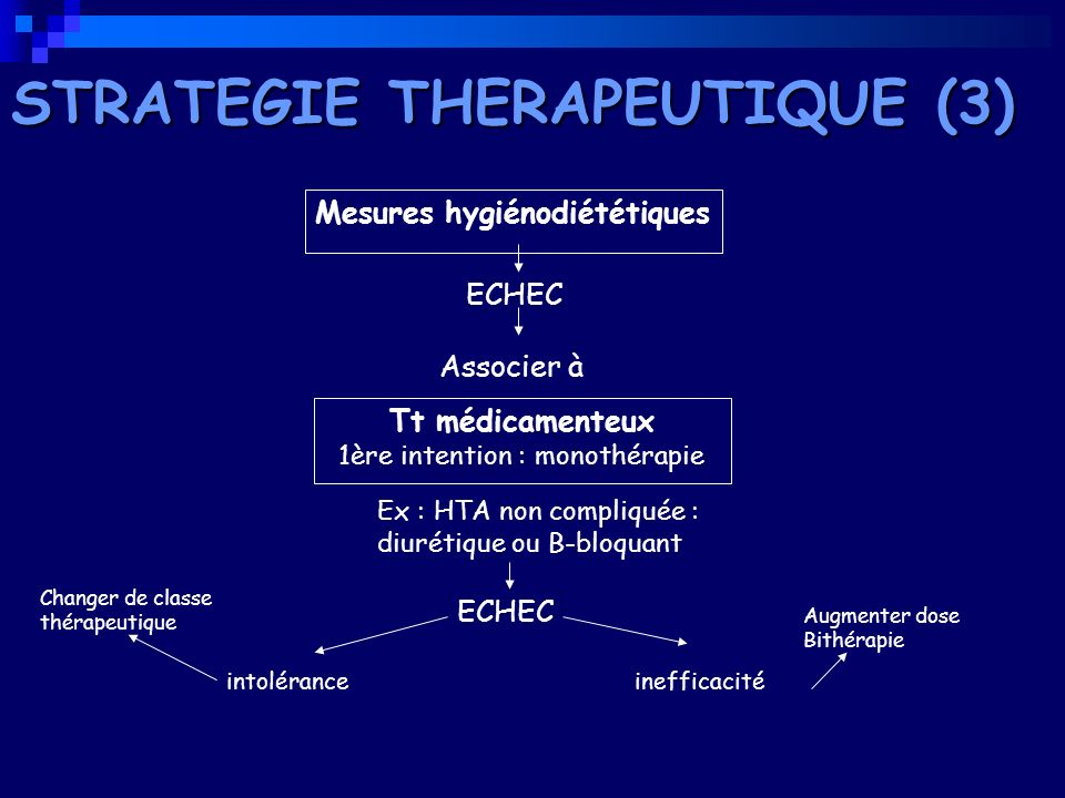 STRATEGIE THERAPEUTIQUE (3)