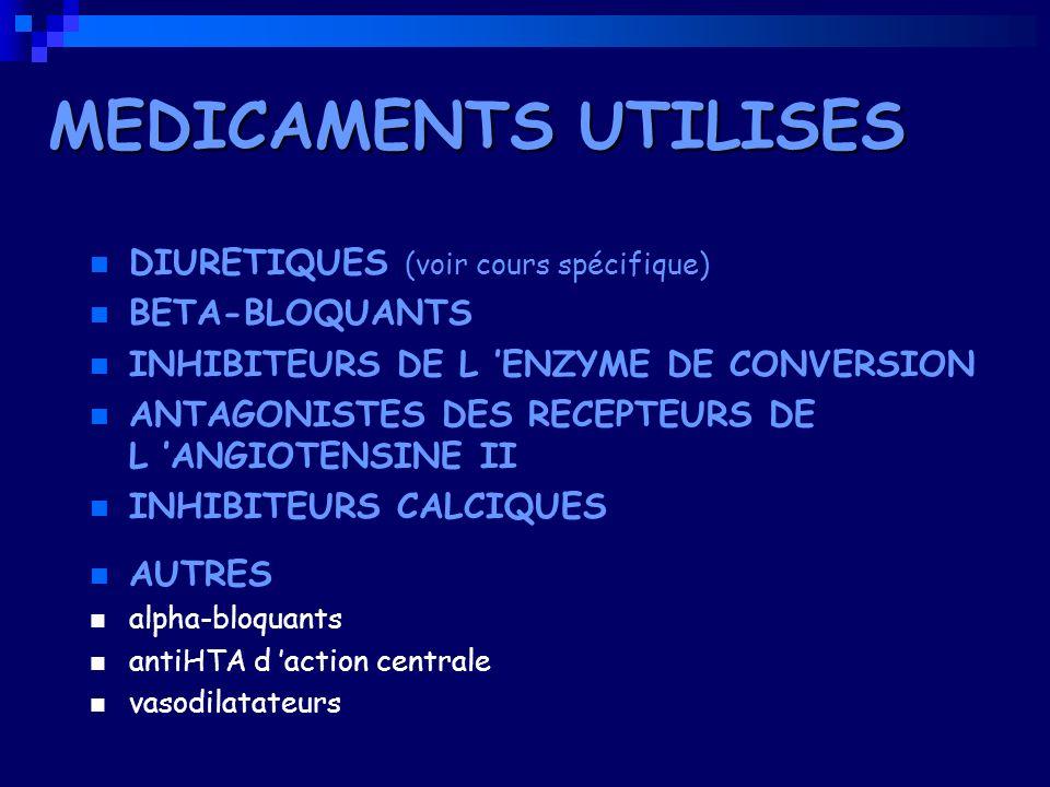 MEDICAMENTS UTILISES DIURETIQUES (voir cours spécifique)