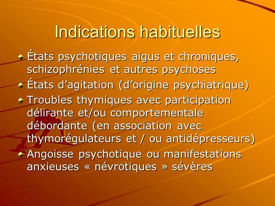 Indications habituelles