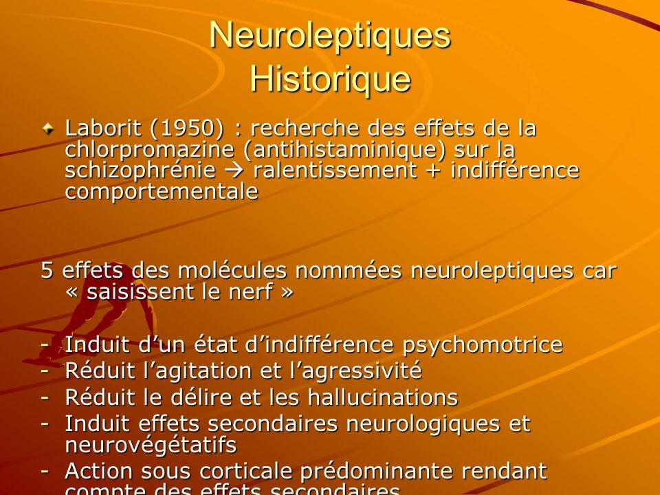 Neuroleptiques Historique