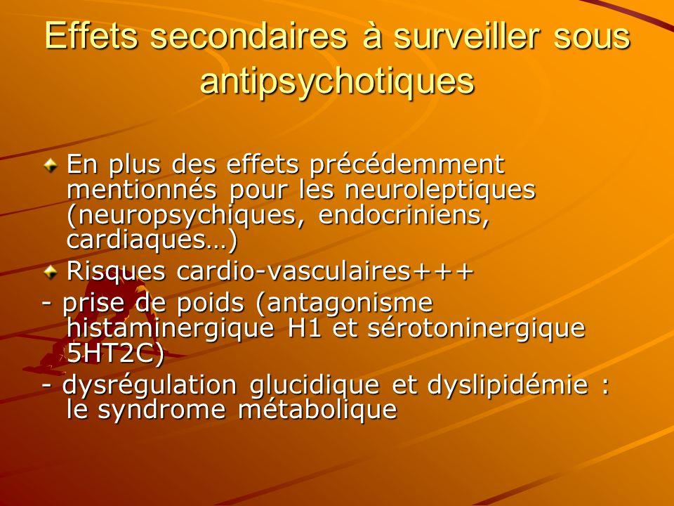 Effets secondaires à surveiller sous antipsychotiques