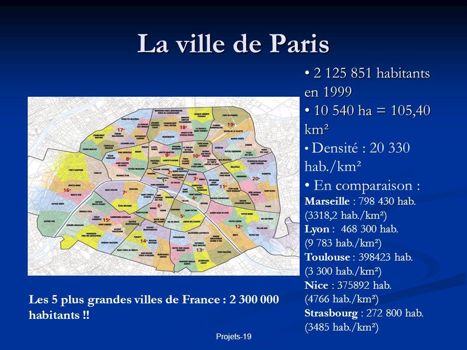 La ville de Paris 2 125 851 habitants en 1999 10 540 ha = 105,40 km²