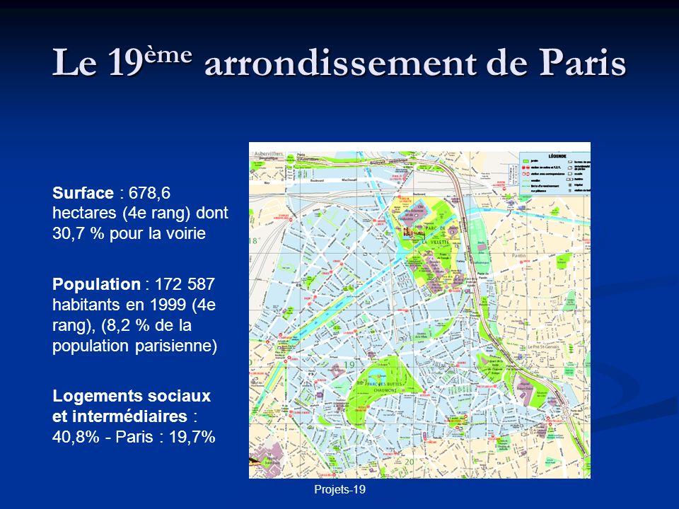 Le 19ème arrondissement de Paris
