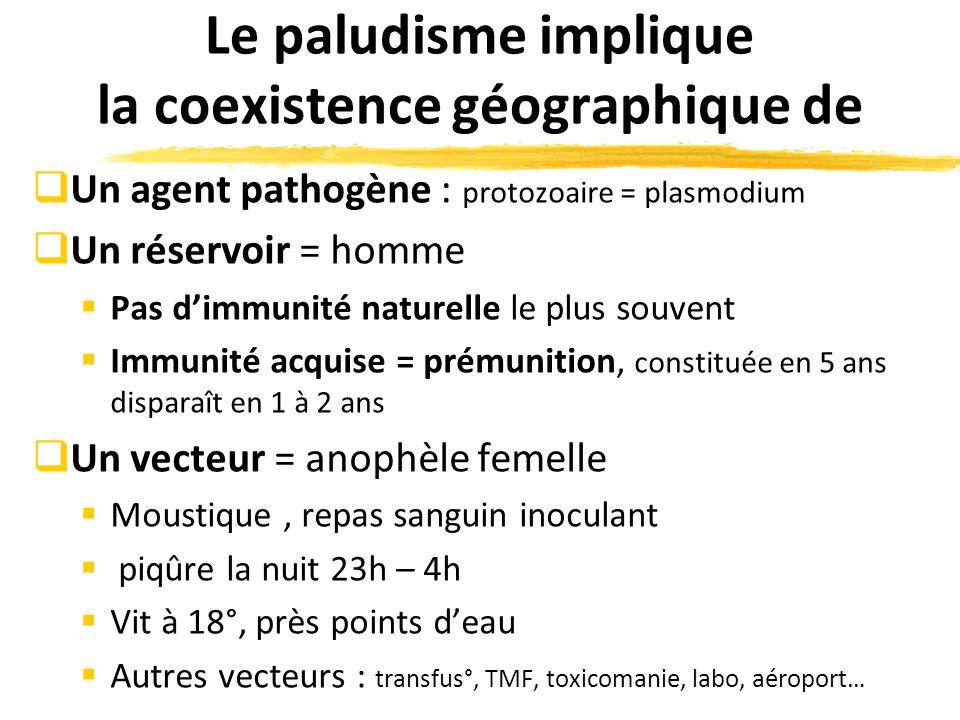 Le paludisme implique la coexistence géographique de