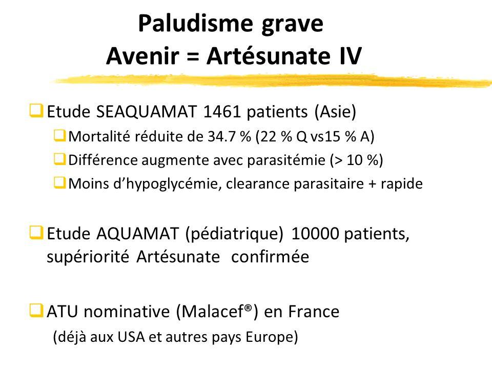 Paludisme grave Avenir = Artésunate IV