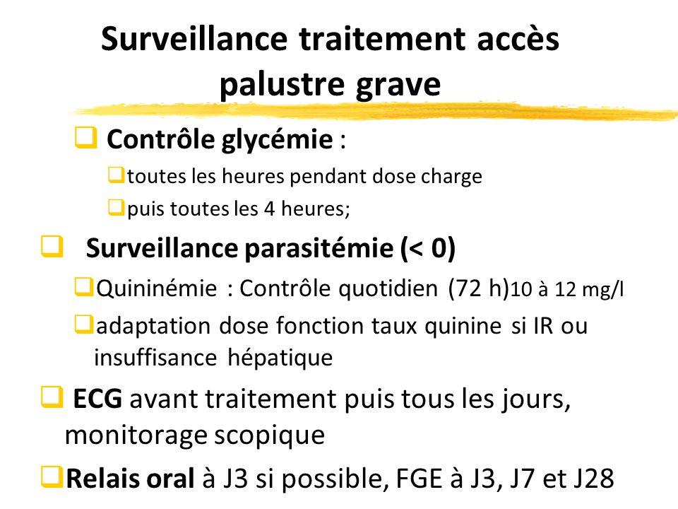 Surveillance traitement accès palustre grave