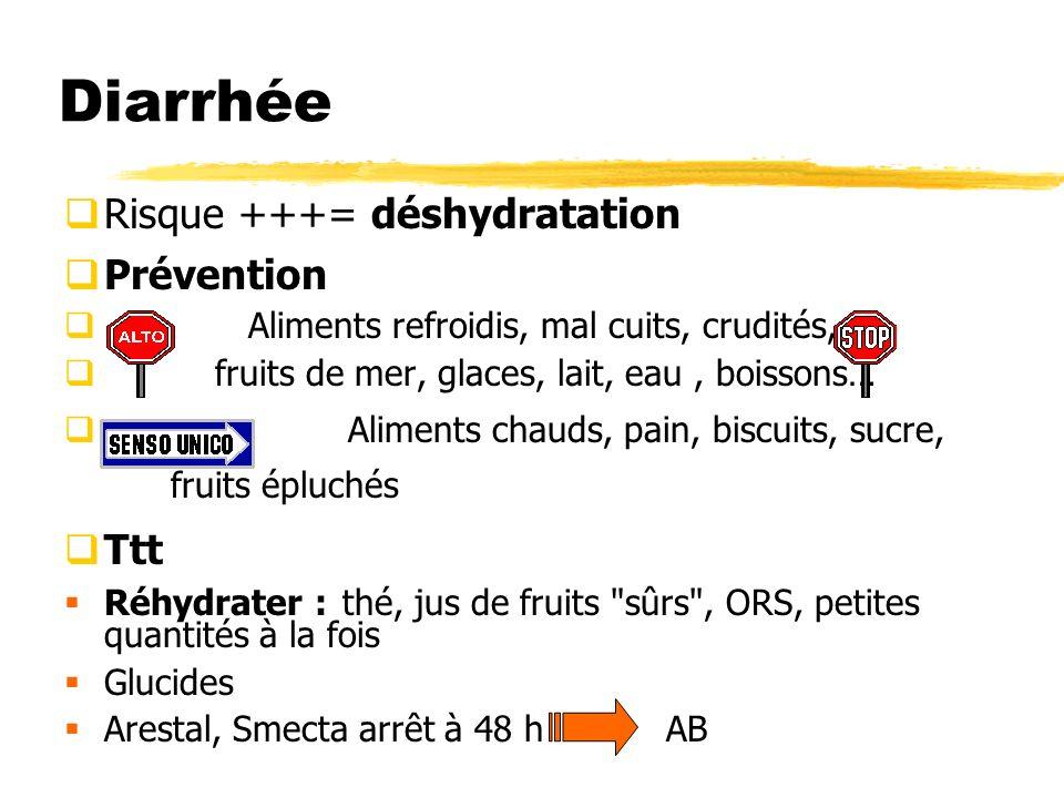 Diarrhée Risque +++= déshydratation Prévention Ttt