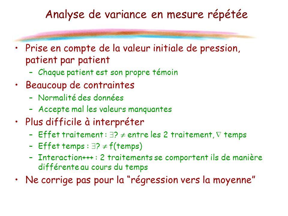 Analyse de variance en mesure répétée