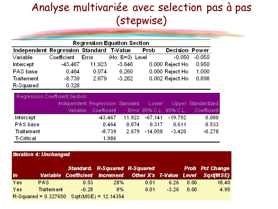 Analyse multivariée avec selection pas à pas (stepwise)