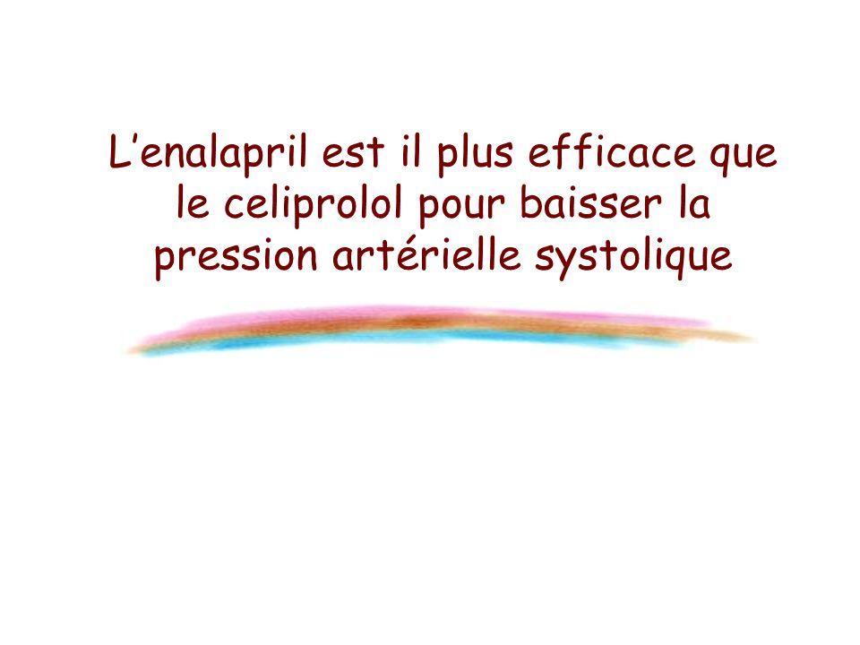 L'enalapril est il plus efficace que le celiprolol pour baisser la pression artérielle systolique