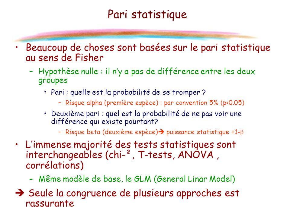Pari statistiqueBeaucoup de choses sont basées sur le pari statistique au sens de Fisher.