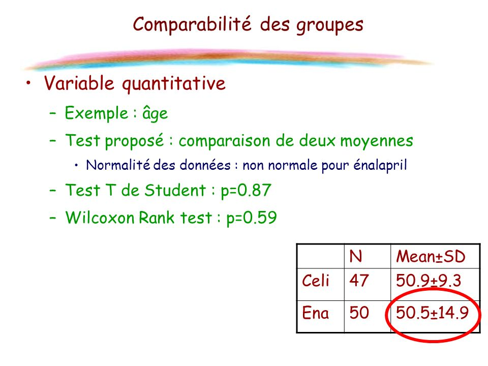 Comparabilité des groupes