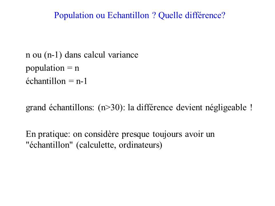 Population ou Echantillon Quelle différence