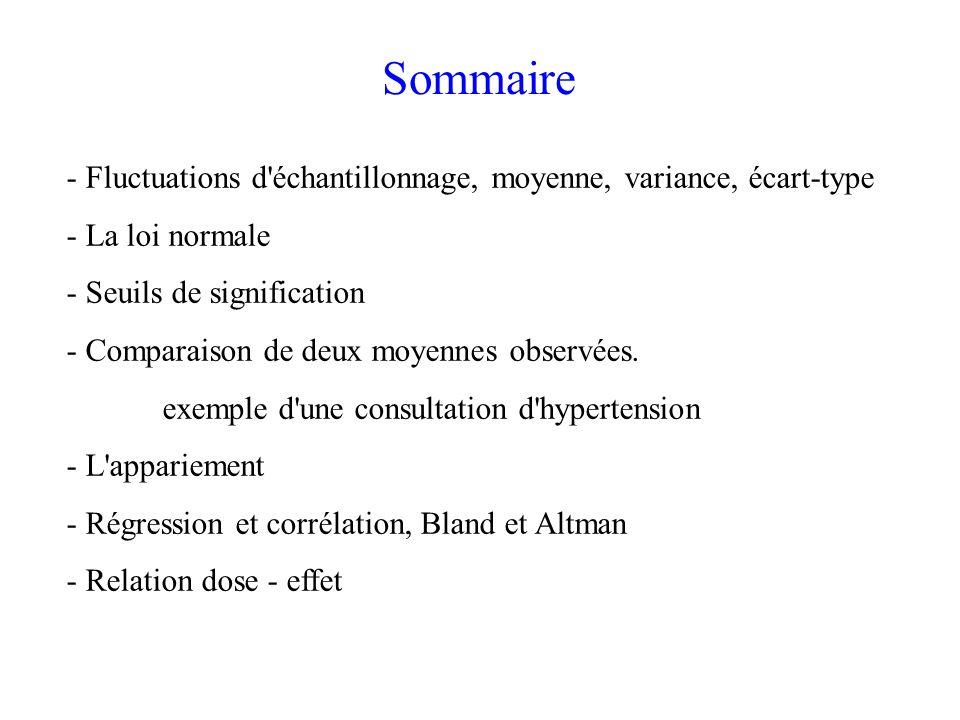 Sommaire - Fluctuations d échantillonnage, moyenne, variance, écart-type. - La loi normale. - Seuils de signification.