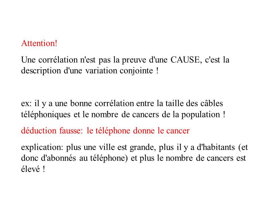 Attention! Une corrélation n est pas la preuve d une CAUSE, c est la description d une variation conjointe !