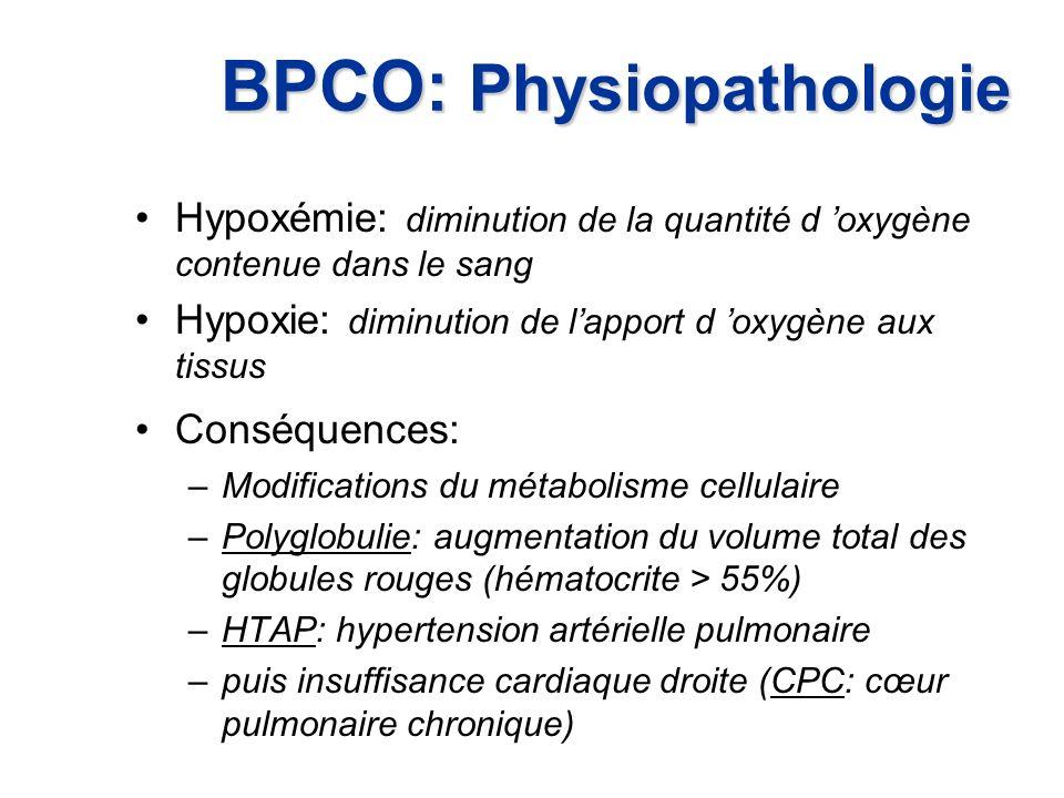 BPCO: Physiopathologie