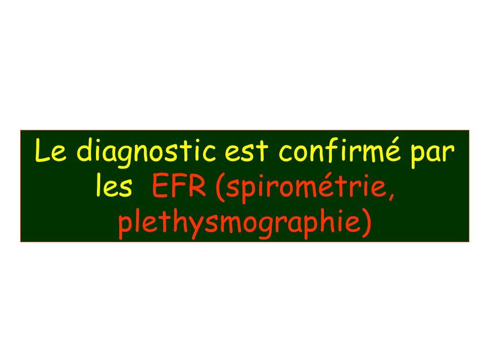 Le diagnostic est confirmé par les EFR (spirométrie, plethysmographie)