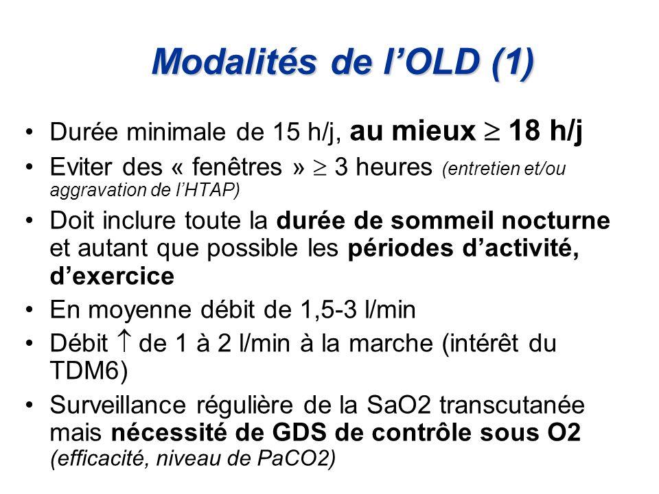 Modalités de l'OLD (1) Durée minimale de 15 h/j, au mieux  18 h/j