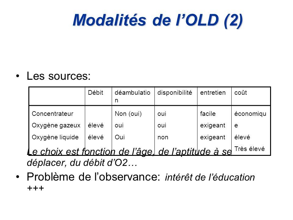 Modalités de l'OLD (2) Les sources: