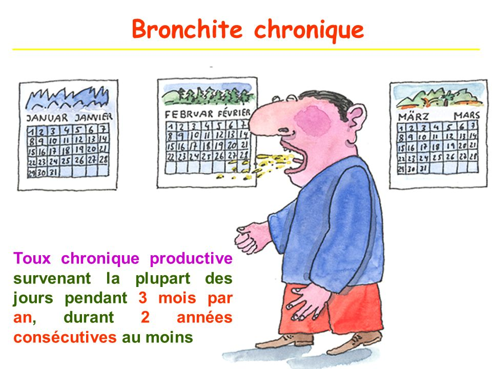 Bronchite chronique Toux chronique productive survenant la plupart des jours pendant 3 mois par an, durant 2 années consécutives au moins.