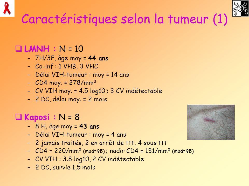 Caractéristiques selon la tumeur (1)