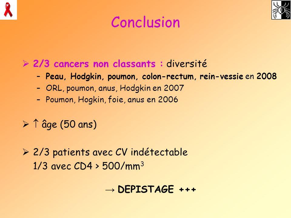 Conclusion 2/3 cancers non classants : diversité  âge (50 ans)