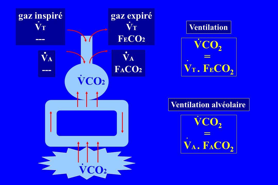 VCO2 = VT . FECO2 VCO2 = VA . FACO2