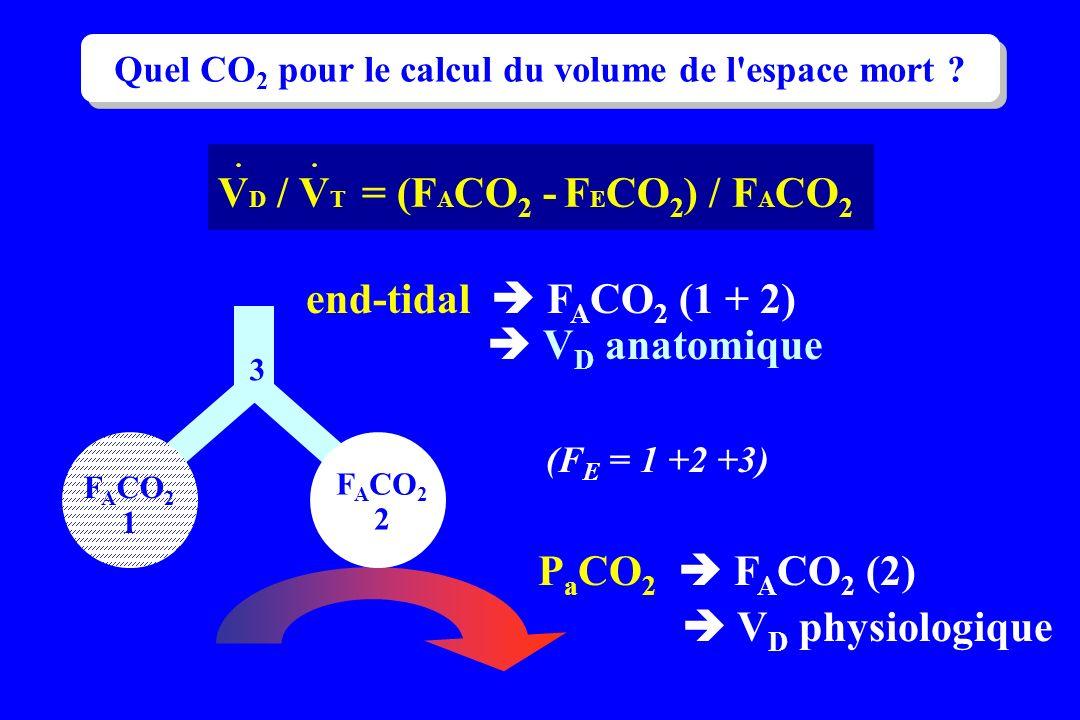 Quel CO2 pour le calcul du volume de l espace mort
