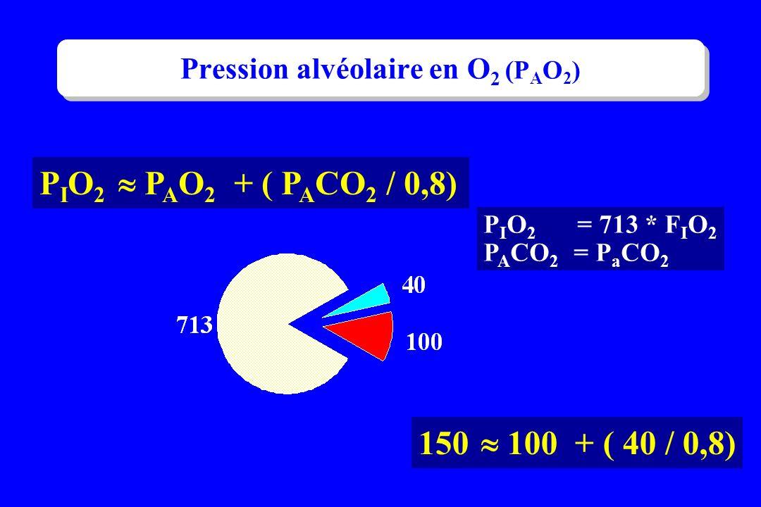 Pression alvéolaire en O2 (PAO2)
