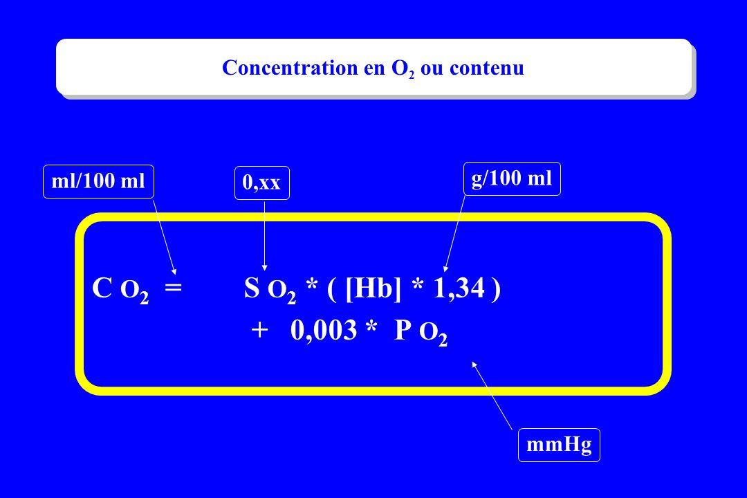 Concentration en O2 ou contenu