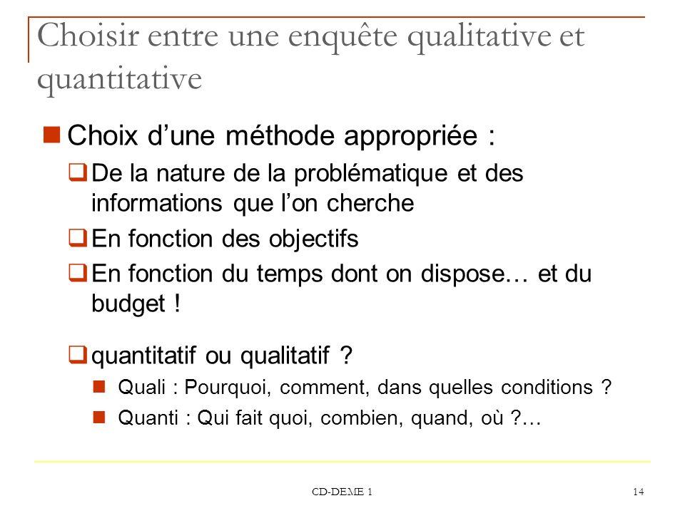 Choisir entre une enquête qualitative et quantitative