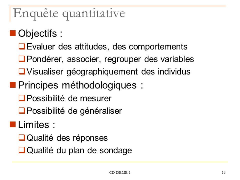 Enquête quantitative Objectifs : Principes méthodologiques : Limites :