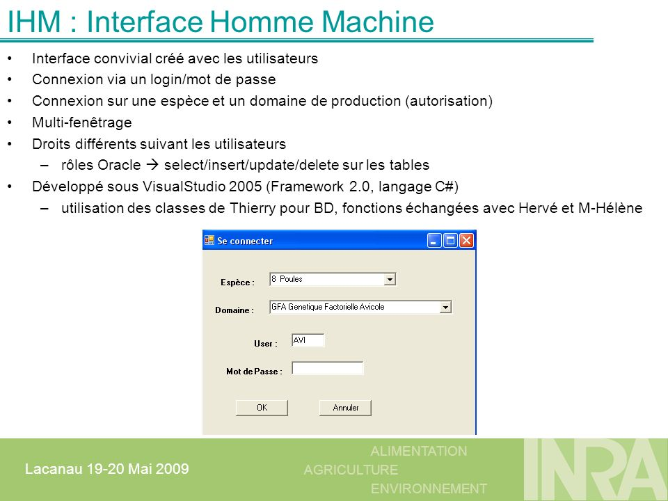 IHM : Interface Homme Machine