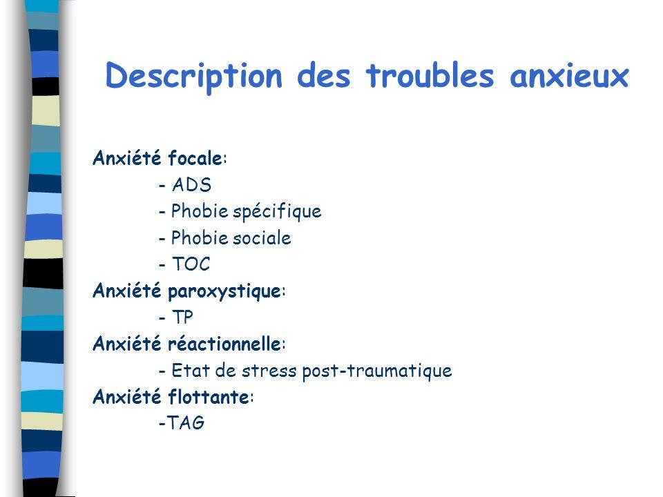Description des troubles anxieux