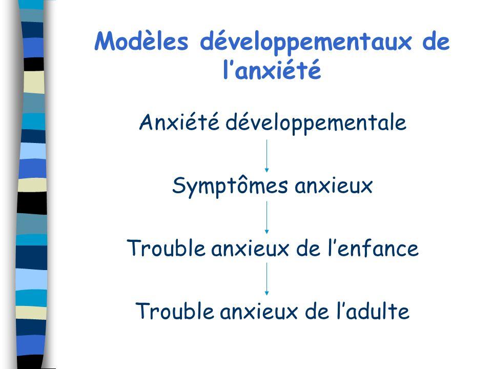 Modèles développementaux de l'anxiété