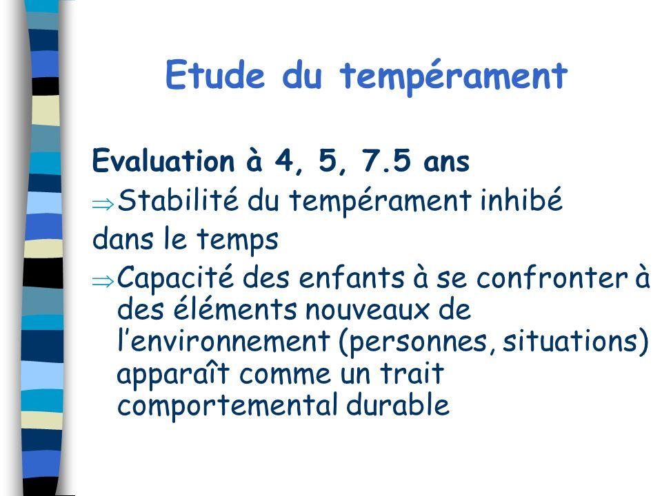 Etude du tempérament Evaluation à 4, 5, 7.5 ans