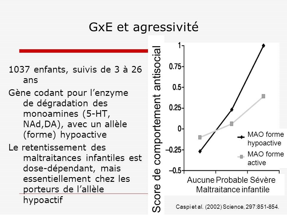 GxE et agressivité Score de comportement antisocial