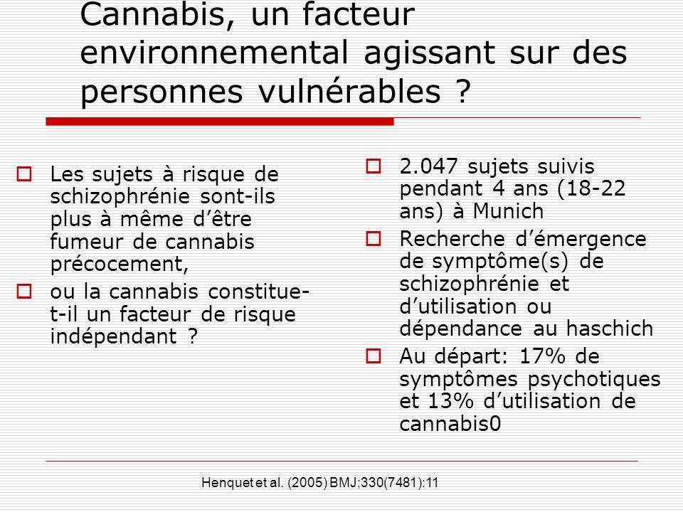 Cannabis, un facteur environnemental agissant sur des personnes vulnérables
