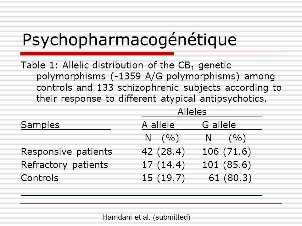 Psychopharmacogénétique