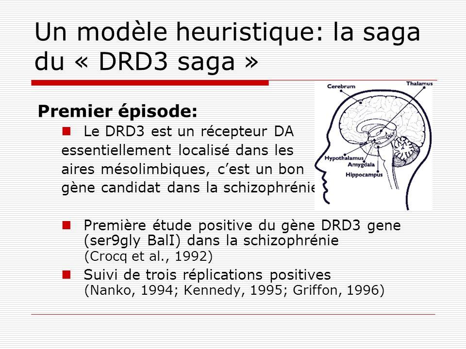Un modèle heuristique: la saga du « DRD3 saga »