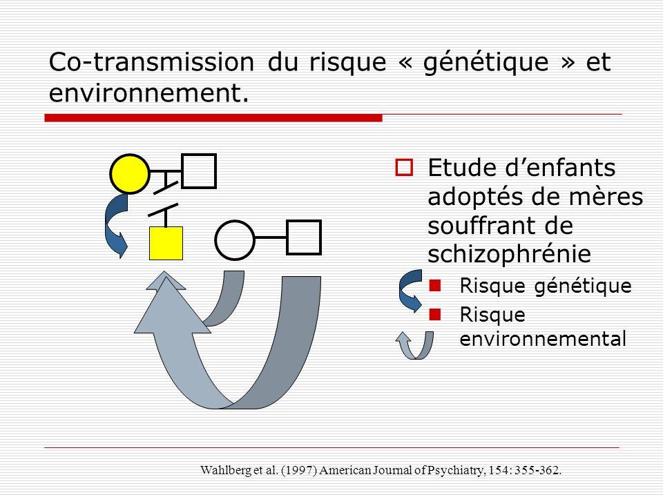 Co-transmission du risque « génétique » et environnement.