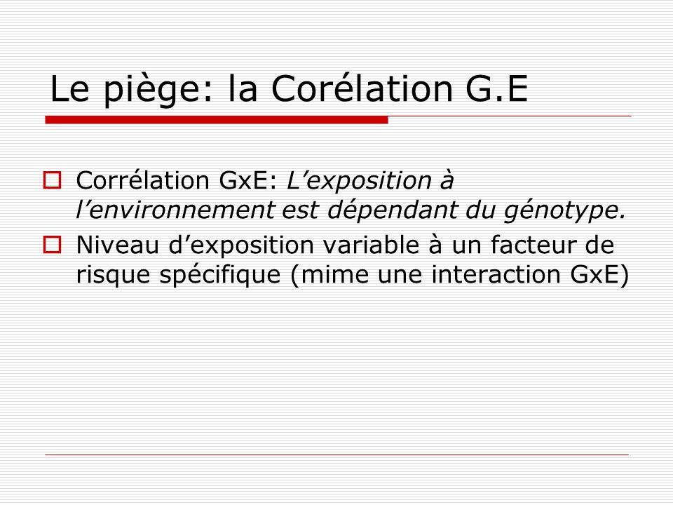 Le piège: la Corélation G.E