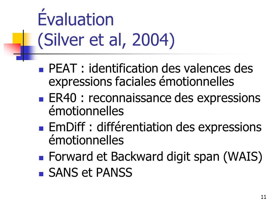Évaluation (Silver et al, 2004)