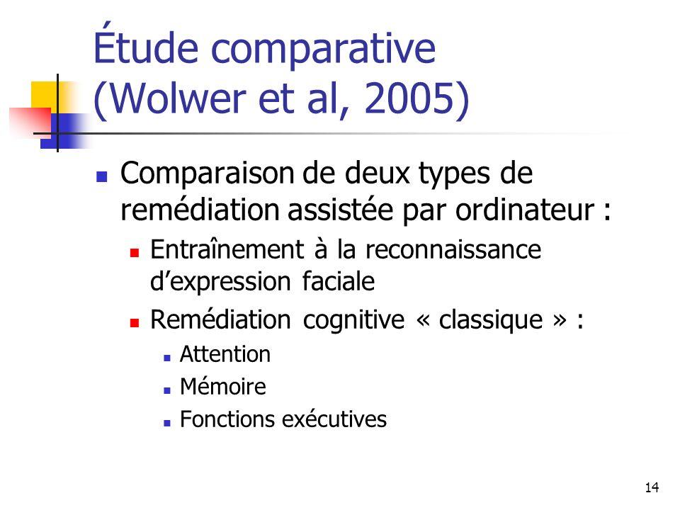 Étude comparative (Wolwer et al, 2005)