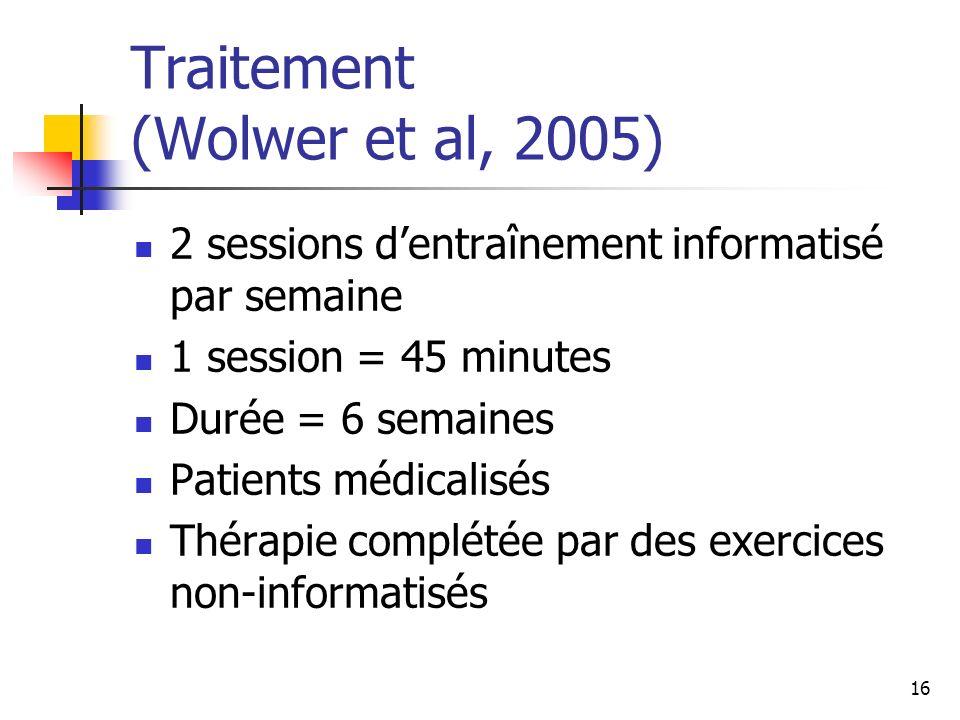 Traitement (Wolwer et al, 2005)