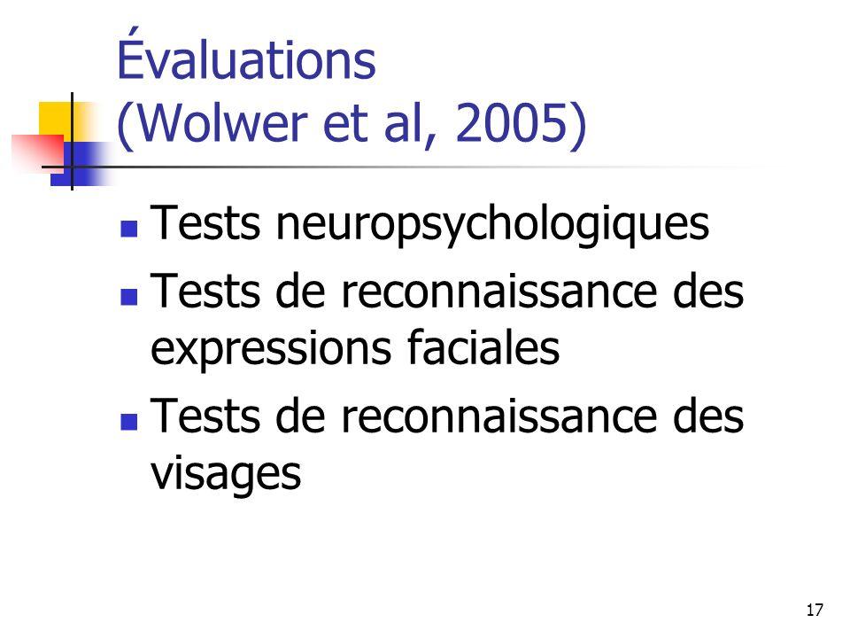Évaluations (Wolwer et al, 2005)