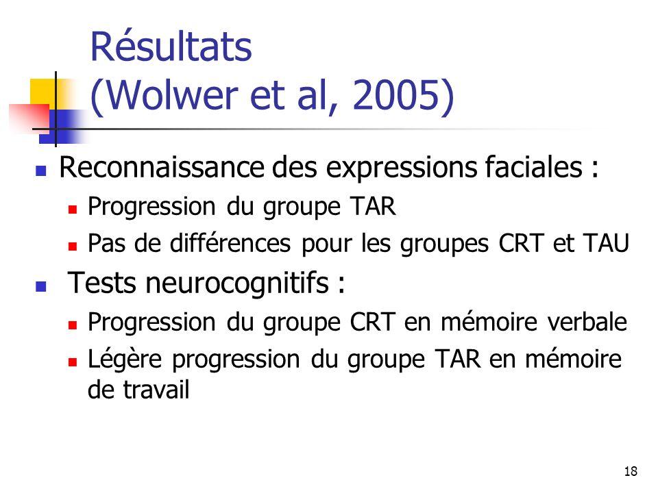 Résultats (Wolwer et al, 2005)